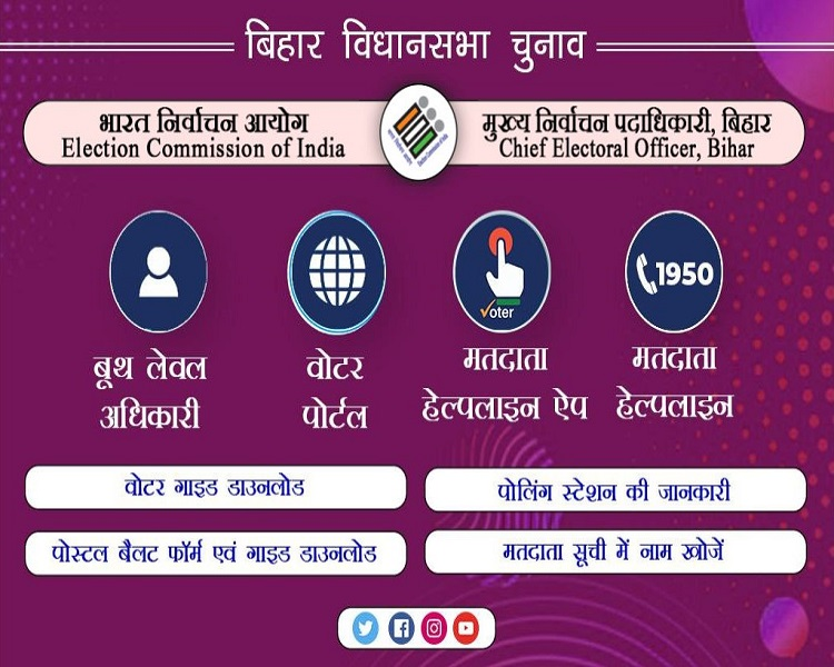 Voter Helpline