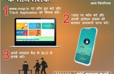 Know status of your application