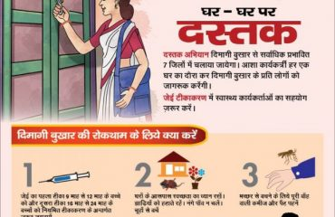 Dastak Abhiyaan - Care and Prevention