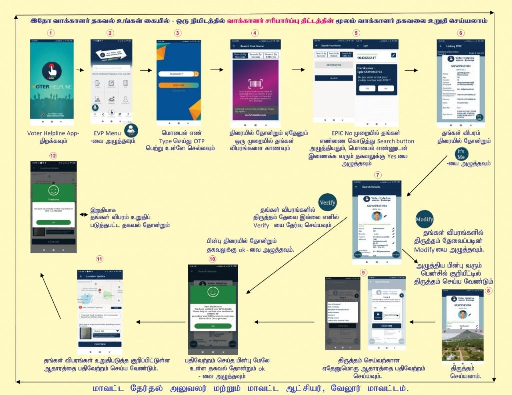 Elector Verification Programme 2019 - Mobile App