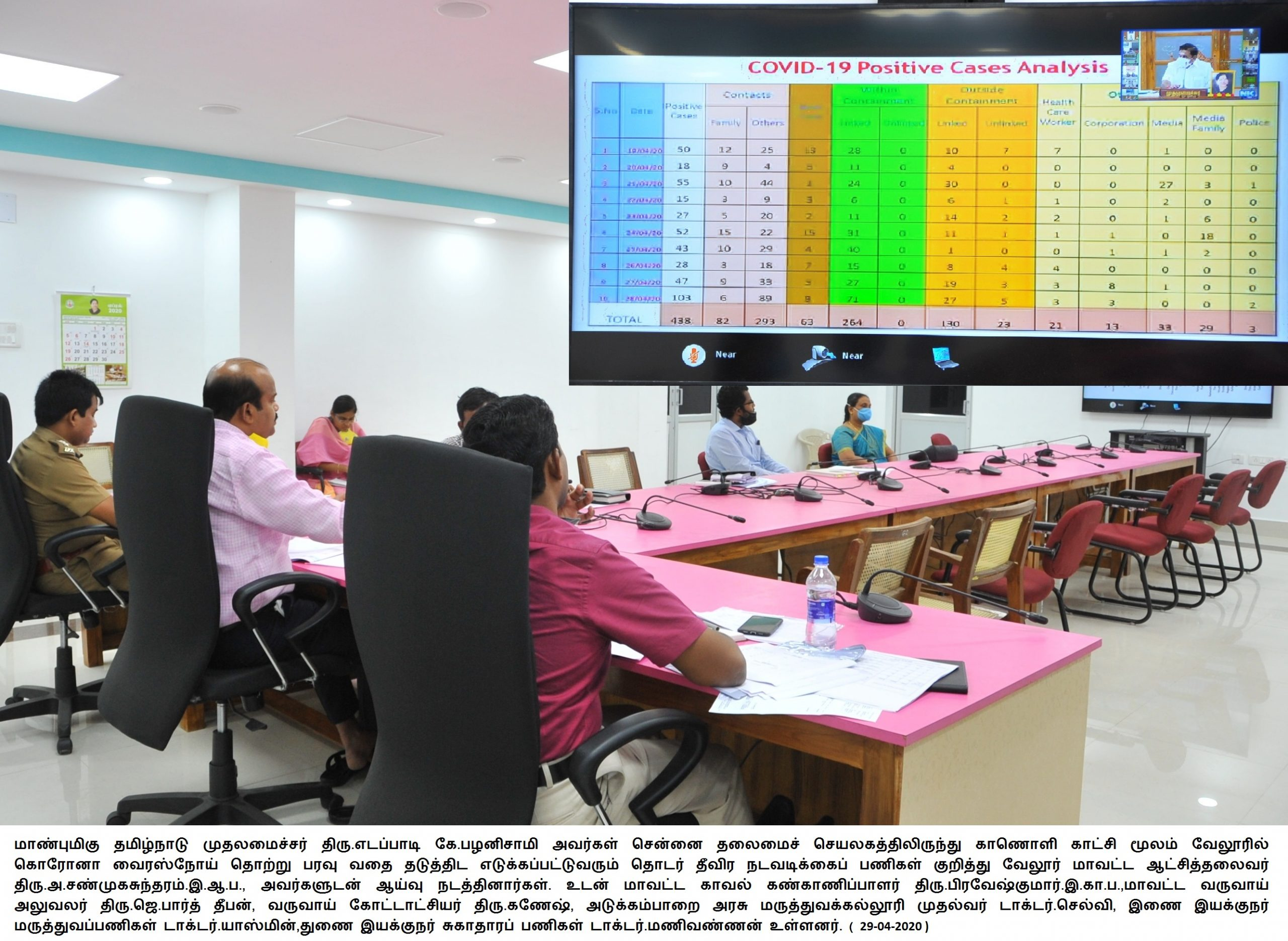 Corona Virus Preventive Methods Discussion through Video conference With Honorable Chief Minister Edapadi K.Palanisami 29-04-2020