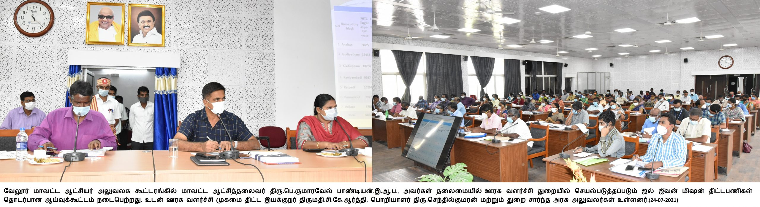 District Collector Review Meeting 24-07-2021