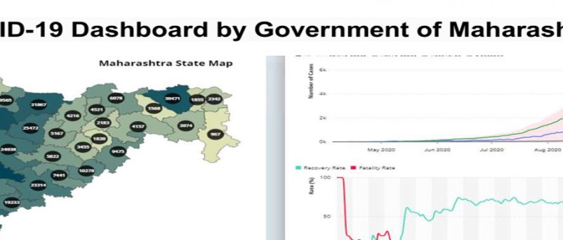 Covid-19 Dashboard by Government of Maharashtra