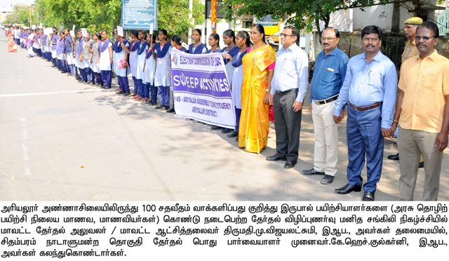 Human Chain held for 100% Voting .