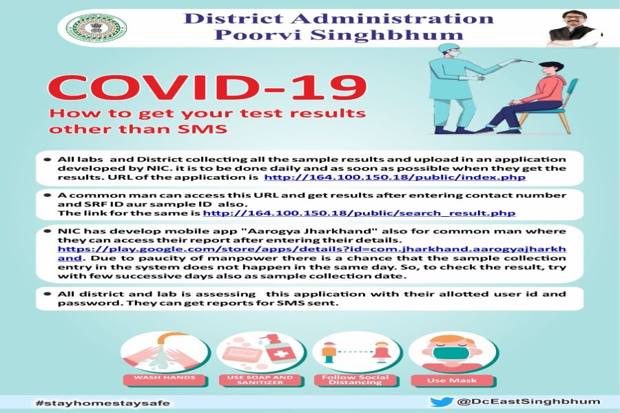 Covid-19 Test Result