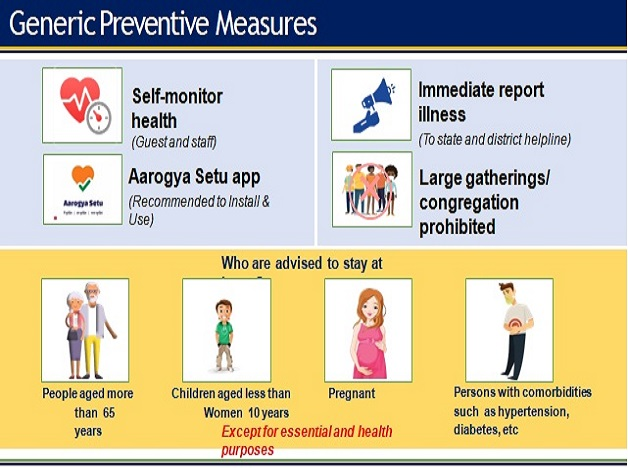 Generic Preventive Measures from Covid-19
