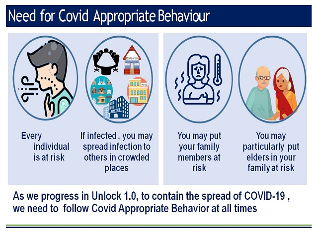 Need for Covid Appropriate Behaviour