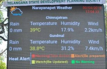 Weather Display Board