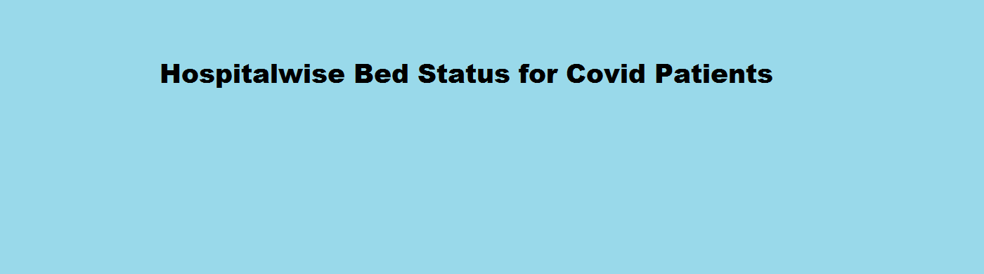 Ahmednagar – Hospitalwise Bed Status for Covid Patients