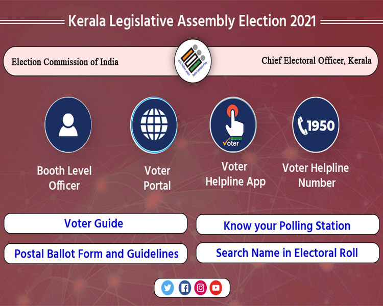 kerala Election-2021