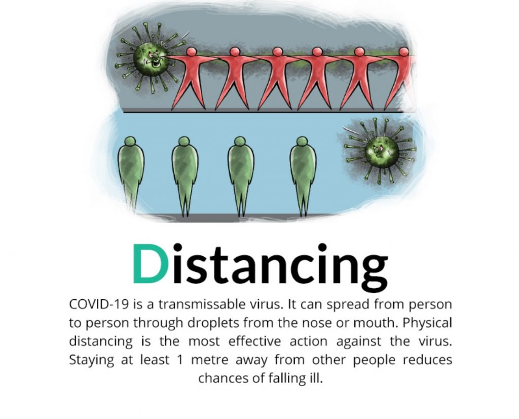 Keep Physical Distancing