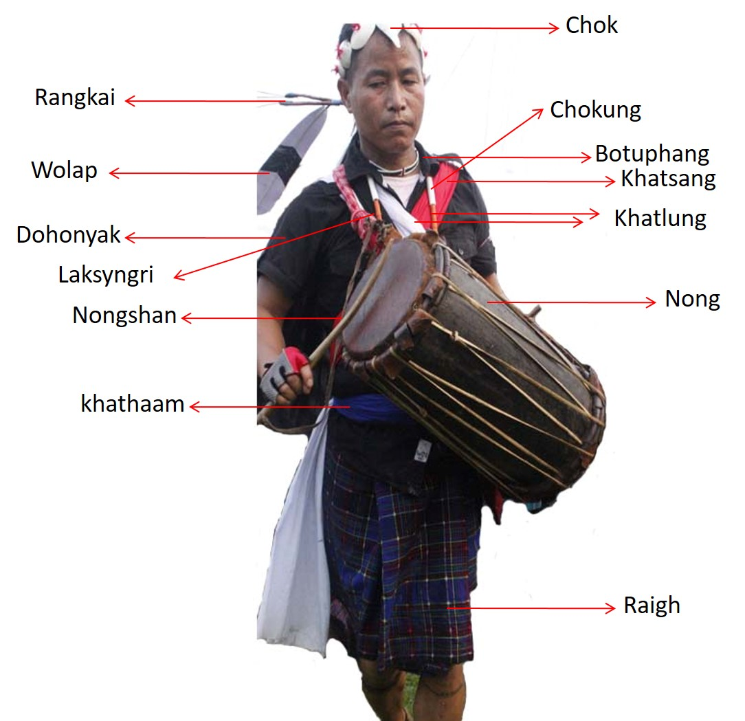 Lungchang traditional attire