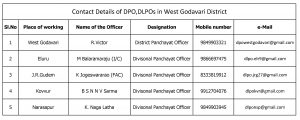dpo-contacts