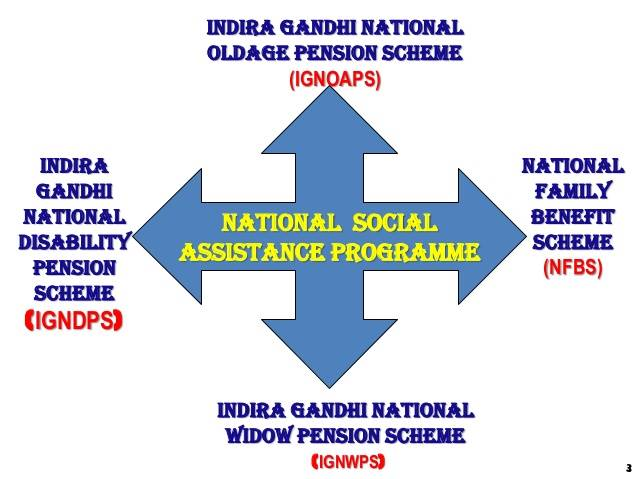 National Social Assistance Programme