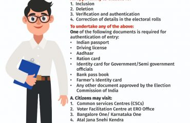 Special Summary Revision Of Electoral Roll 20201