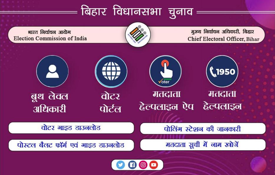 Bihar-Election_Popup