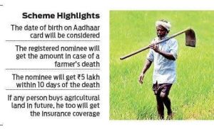 Insurance Coverage to Farmers