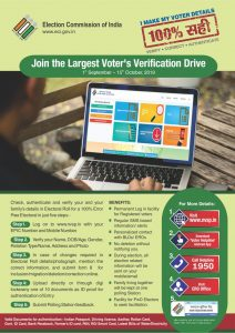 ELECTOR VERIFICATION PROGRAMME