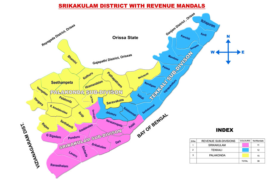 Srikakulam District Revenue Mandals